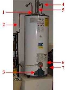 Boiler , water-heater, water heater