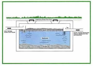 Septic-tank , septic tank , service drain , clean drains